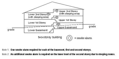 smoke-detectors-2